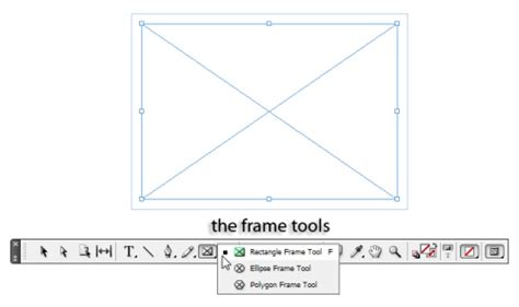 indesign rectangle frame tool a guide to the tools palette of indesign cs5 part 1