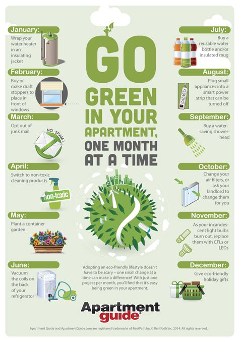 going green in your home go green in your apartment month by month infographic