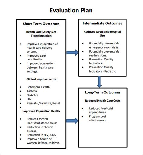 evaluation design template evaluation plan 7 free documents in pdf word