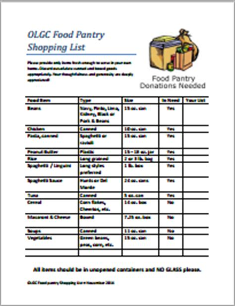 Church Pantry List by Food Pantry Our Of Counsel