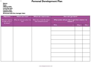 Template For A Personal Development Plan by 6 Personal Development Plan Templates Excel Pdf Formats