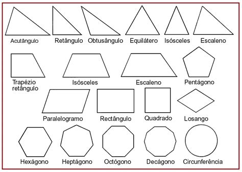 figuras geometricas mas conocidas manuinfoca abril 2016