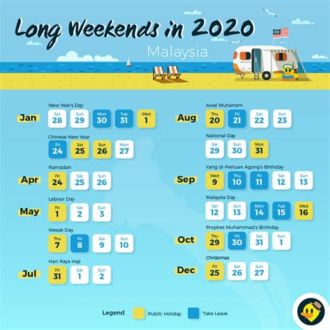 long weekends    malaysians  letsgoholidaymy