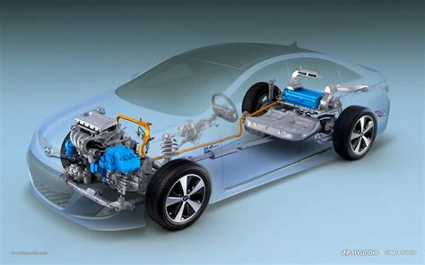 Modele De Voiture Hybride