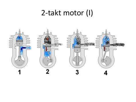 2 Takt Motorr Der Gebraucht by 2 Takt Motor Impremedia Net