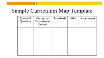 Curriculum Map Template by Curriculum Mapping And Cc Mathematical Standards Practices