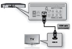 samsung bd p1500 to tv with hdmi cable connection circuit wiring diagrams