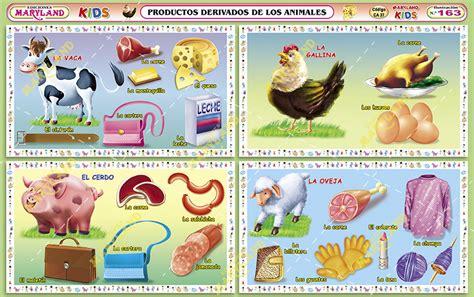 imagenes de animales y sus derivados 163 productos derivados de los animales maryland