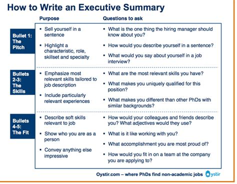 Sample Resume Objectives Janitor by Doc 585680 31 Executive Summary Templates Free Sample