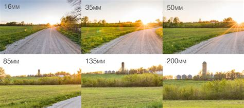 best focal length lens for photography what is focal length and what focal length should i use