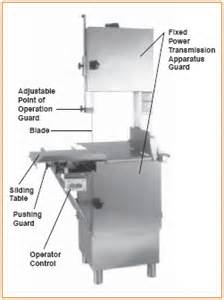 Small Table Saws Safeguarding Equipment And Protecting Workers From