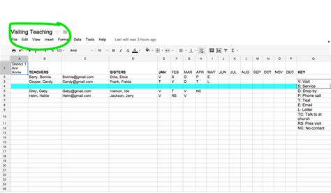 How To Organize Visiting Teaching With Google Drive Eve Out Of The Garden Visiting Teaching Reporting Template