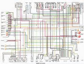2001 yamaha r1 wiring diagram wiring diagrams wiring