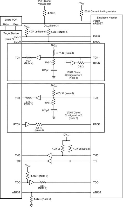 jtag design guidelines xds target connection guide texas instruments wiki