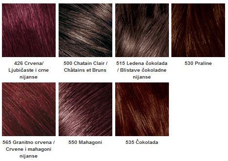 najbolja farba za svetlo smedju boju paleta boja za kosu loreal casting creme gloss kremašica