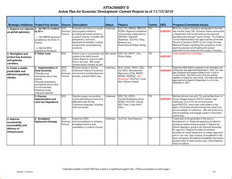 business intelligence plan template plan template template docs