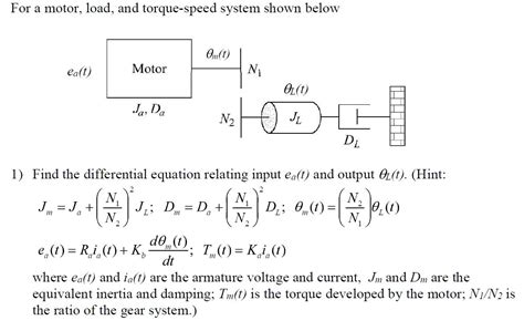 dc motor equations dc motor differential equation electrical engineering
