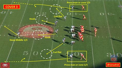 image gallery cover 3 defense 49ers a defense in the mold of a rival part 2 cover 3