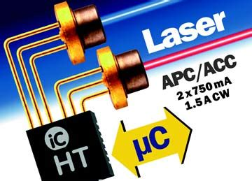 laser diode driver ic haus ic haus china laser diode and led driver ics