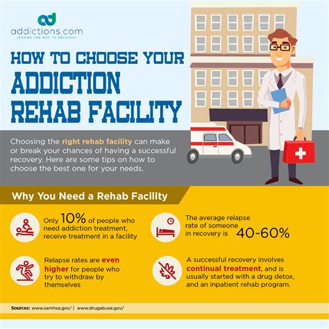 Best Way To Detox From Norco by Recovery Month How To Choose A Rehab Facility