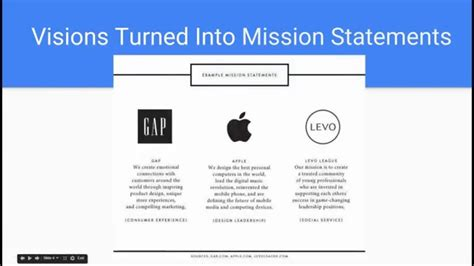 best statements best vision and mission statements