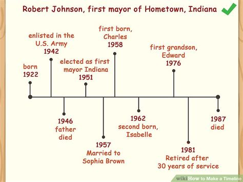 contoh biography and autobiography how to make a timeline 13 steps with pictures wikihow