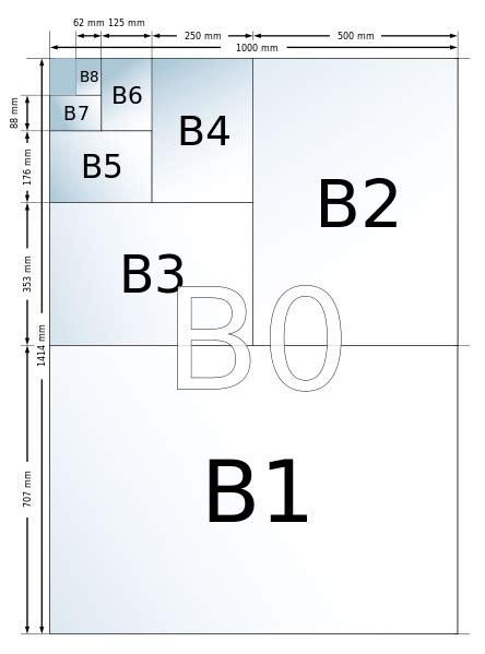 B Drawing Size by Plakaty Lublin Drukarnia Projektujemy I Drukujemy