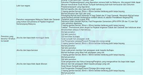 syarat untuk membuat paspor malaysia syarat cara untuk permohonan pasport malaysia
