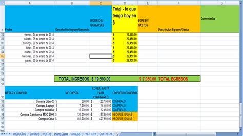 plantilla para calculo de ganancias negocios en excel 2013