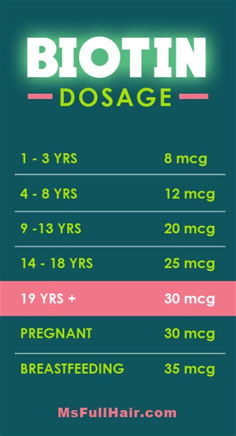 best biotin supplement for hair loss 5 best biotin supplement products for hair growth