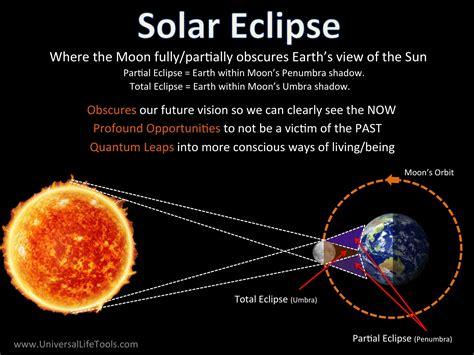 april 2014 lunar planetary energetics 2012 what s
