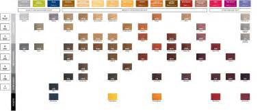 redken fusion color chart redken on redken shades eq color charts and