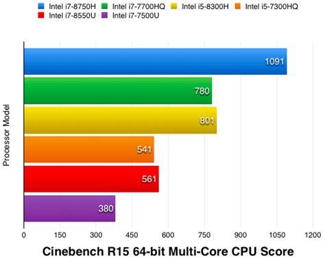 best i5 laptop processor top 10 best intel i7 processor laptops 8th
