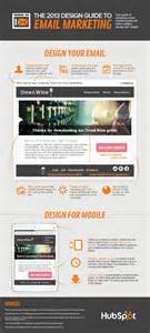 Furniture Layout Software email marketing design guide for 2013 infographic