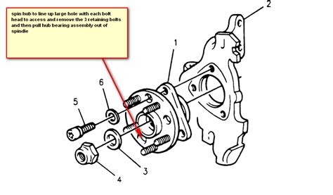 front wheel assembly diagram jam what is the best way to remove the right front wheel