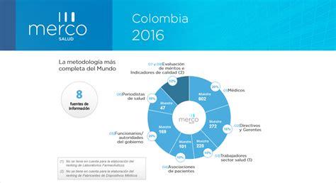 incremento del ipc para el ao 2016 incremento ips 2016 colombia incremento arriendos