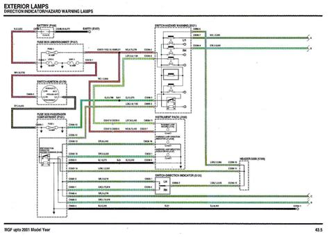 mgf wiring diagram pdf 22 wiring diagram images wiring