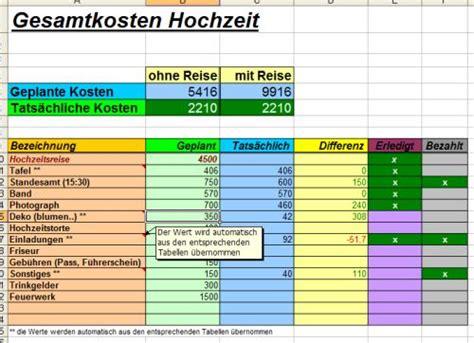 Planung Hochzeit by Kosten Einer Hochzeit Planen Excel Vorlage