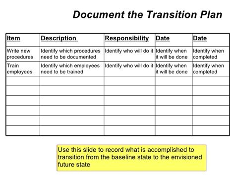 employee role transition plan template driverlayer