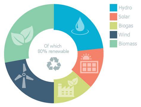 eu countries map renewable electricity generation