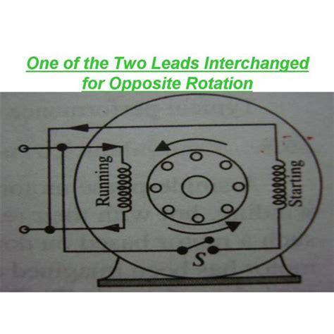 dayton split phase motor wiring wiring diagram 2018