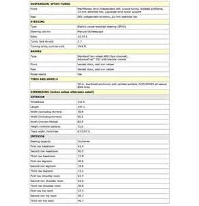 2014 Ford Explorer Specs 2014 Ford Explorer Reviews Specs Specifications 2017