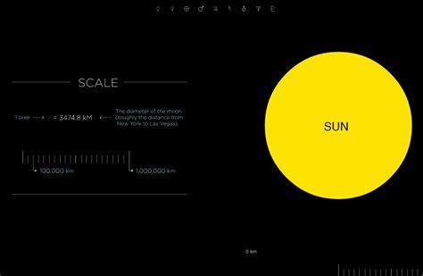 cuando sonries la luna tambin atortugadablogspotcom mapa de distancias del sistema solar sitio interactivo