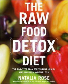 Natalie Murray 3 Day Detox by Living Foods Detox Doreen Virtue Meditation