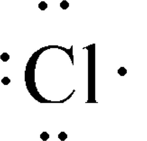 dot diagram for tin quia chap 6 chemical bonding vocab