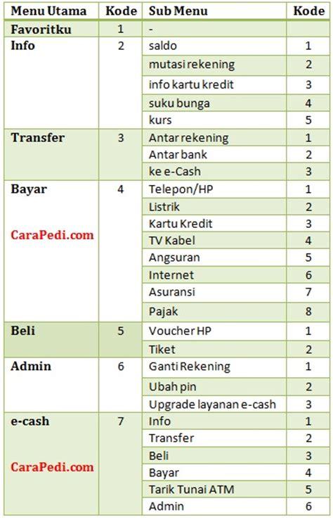 format sms banking bni ke bank mandiri cara menggunakan sms banking mandiri tanpa pulsa galery