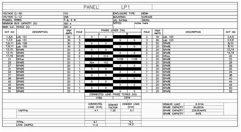 Templates Autocad Electrical | amazing electric panel schedule template ideas exle