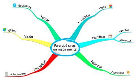 imagenes de mapas mentales 76 best images about mapas mentales on pinterest spanish