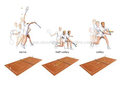 Raket Stroke image gallery tennis strokes