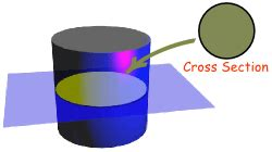 cross section define definition of cross section